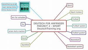 Einen Korb Bekommen Englisch : deutsch f r anf nger freizeit deutschtraining ~ Orissabook.com Haus und Dekorationen