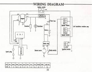 Zongshen Quad Bike Wiring Diagram