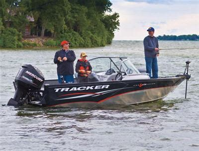 Fishing Boat Buying Guide by Bass Boat Buying Guide