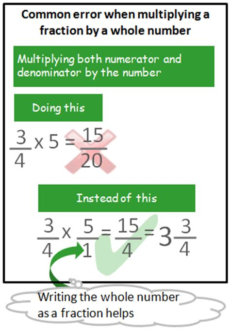 How To Help With Multiplying Fractions