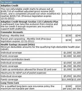 section 125 plan document section 125 plan document how a With section 125 plan document template