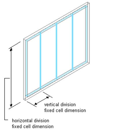 specifying a fixed size for cells in a curtain wall unit grid