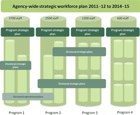 Business reorganization plan template costumepartyrun business reorganization plan template viplinkekinfo cheaphphosting Images