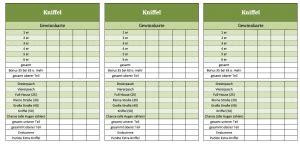 Kniffel vorlage (excel vorlage) mit automatischer berechnung der ergebnisse. Kniffel-Vorlage | Excel Vorlagen für jeden Zweck