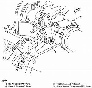 Service Manual  2000 Buick Lesabre Removing Coolant Level