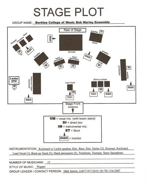 exemple de stage plots plan de sonorisation azztechs