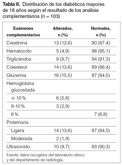 deteccion de la enfermedad renal cronica en la diabetes
