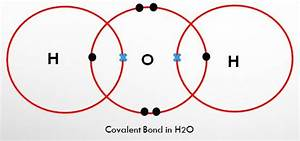 Difference Between Covalent  Metallic And Ionic Bonds