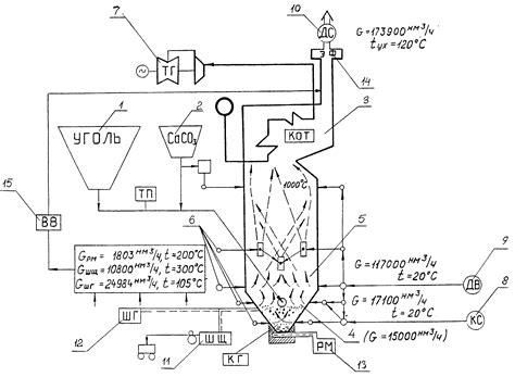 Использование cистемы МИНИТЭС для газификации твердого топлива Журнал Горная промышленность