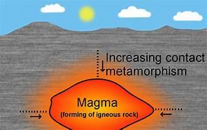 Fun Metamorphic Rock Facts for Kids