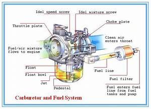Carburetor Weber 44 Idf Carb Weber Carburetor Oem 43