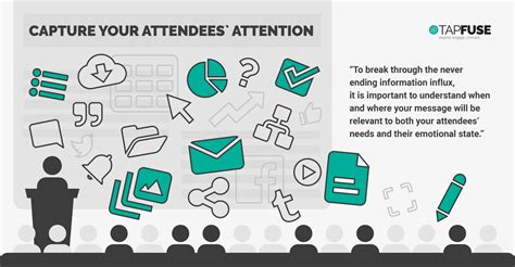 the shortening attention span are attendees affected