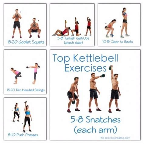 kettlebell training workout benefits workouts weight exercises swings names routines weekly kettlebells fitness tops