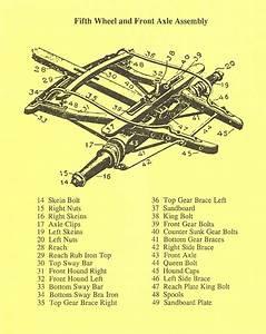 A Few Parts Diagrams To Help You In Your  U0026quot Quest U0026quot   U2013 Alberta