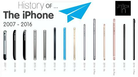 history of the iphone history of the iphone 2007 2017