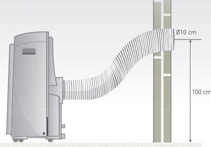 aire acondicionado portatil partes funcionamiento  consumo