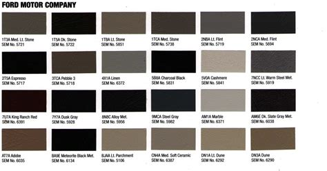 interior upholstery paint ford 2015