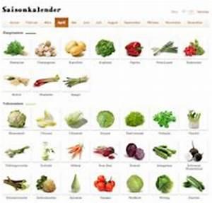 Sims 4 Gartenarbeit : nachrichten aus dem fruchthandel fruchtportal ~ Lizthompson.info Haus und Dekorationen