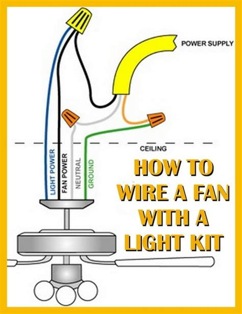 wiring a ceiling fan with 4 wires replace a light fixture with a ceiling fan