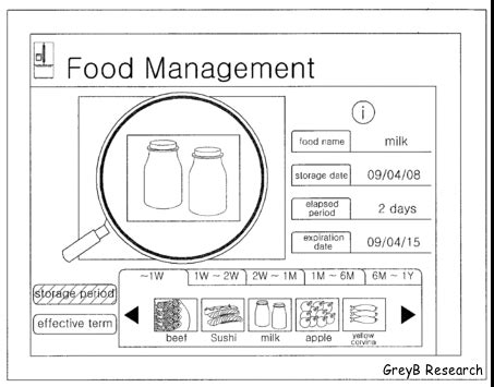 cuisine am駭agement lg food management app that averts wastage of food in your refrigerator