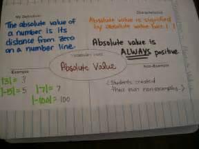 Absolute Value Frayer Model