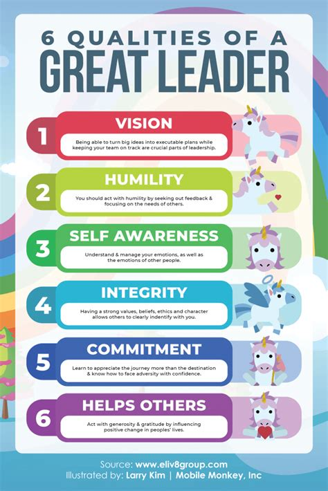 exceptional qualities   great leader mobilemonkey