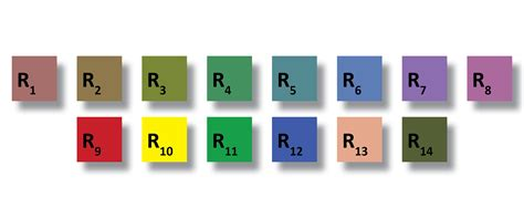 color rendering why is cri important elemental led