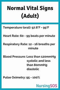 Cna Charting Normal Vital Signs You Need To Know In Nursing School