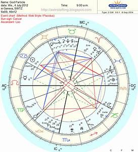 Astrolofting: Musings: Discovery Chart of the 'God ...