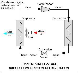 Uk Air Source Heat Pump Photos
