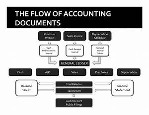 Accounting For Attorneys