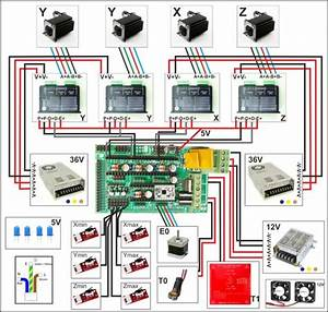 How To Connect Stepper Drivers Leadshine M542 To Arduino Shield V3