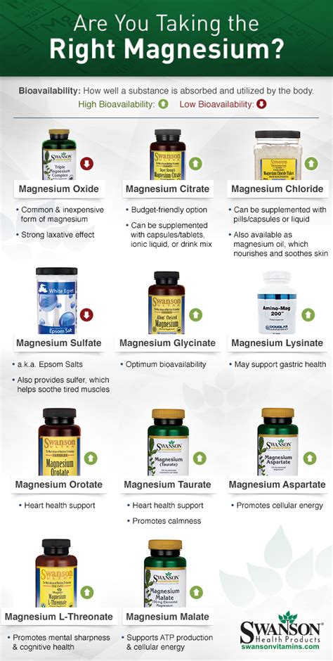 what is the best form of vitamin d magnesium types compared what is the best magnesium for you