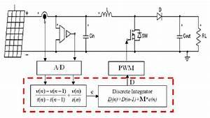Wohnmobil Solaranlage Berechnen : ziemlich pv system schaltplan bilder die besten elektrischen schaltplan ideen capressocoffee ~ Themetempest.com Abrechnung