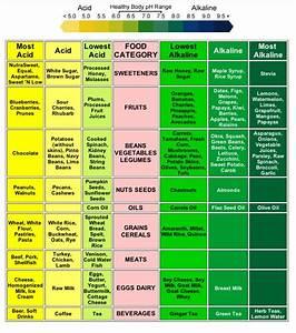 Low Glycemic Food Chart List Printable