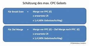 Marge Berechnen : amazon gesponserte produkte cpc optimierung so findet ihr den besten cpc sellics ~ Themetempest.com Abrechnung