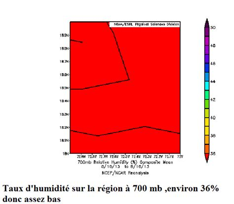 taux humidite chambre chambre bébé température et taux d humidité 180517