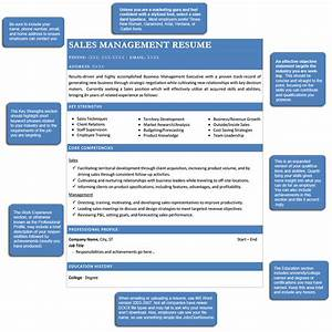 how to structure a resume career advice blog With job resume structure