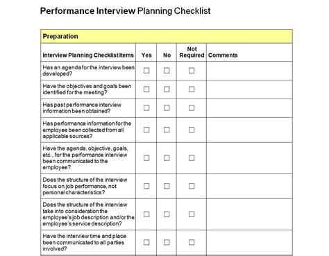 interview preparation checklist job interview