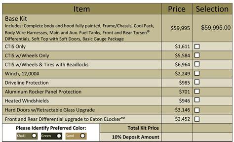 Humvee C Series Price by Humvee C Series Kit Pricing