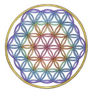 Chakra Flower of Life Meaning