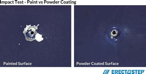 powder coating  traditional paint  powder coating