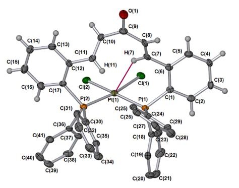 Multi-Functional Ligand Design: cis- and trans-Spanning ...