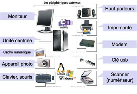 vocabulaire bureau l 39 ordinateur français fle vocabulaire