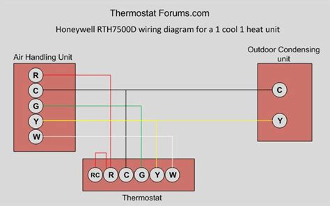 Honeywell Rthd Day Programmable Thermostat