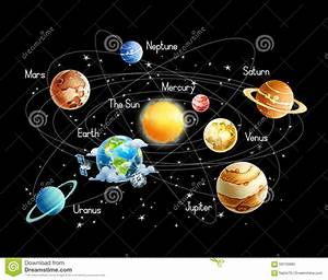 Solar System Stock Vector - Image: 59133885