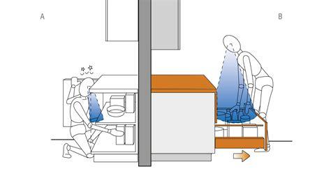 piano cottura dimensioni piano cottura dimensioni minime distanze minime
