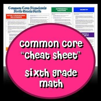 Sixth Grade Math, Sixth Grade And Common Cores On Pinterest
