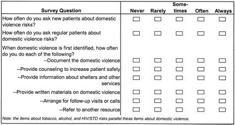 domestic violence compared   health risks