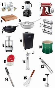 Kitchen Utensils List With Pictures And Uses